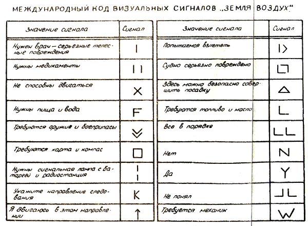 Инструкция № 1907-2670 летным